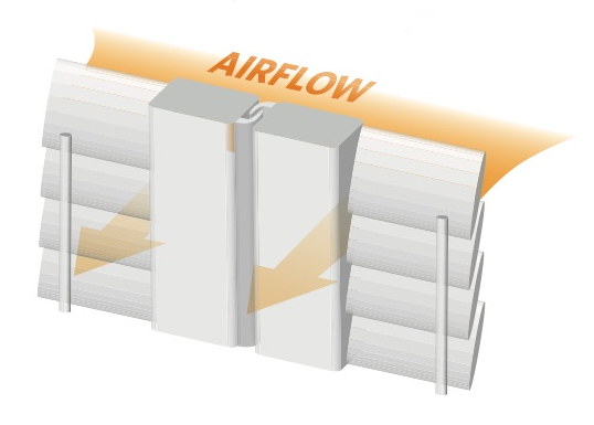 Gainesville plantation shutter airflow diagram