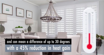 How Gainesville Shutters Keep Your Home Cool